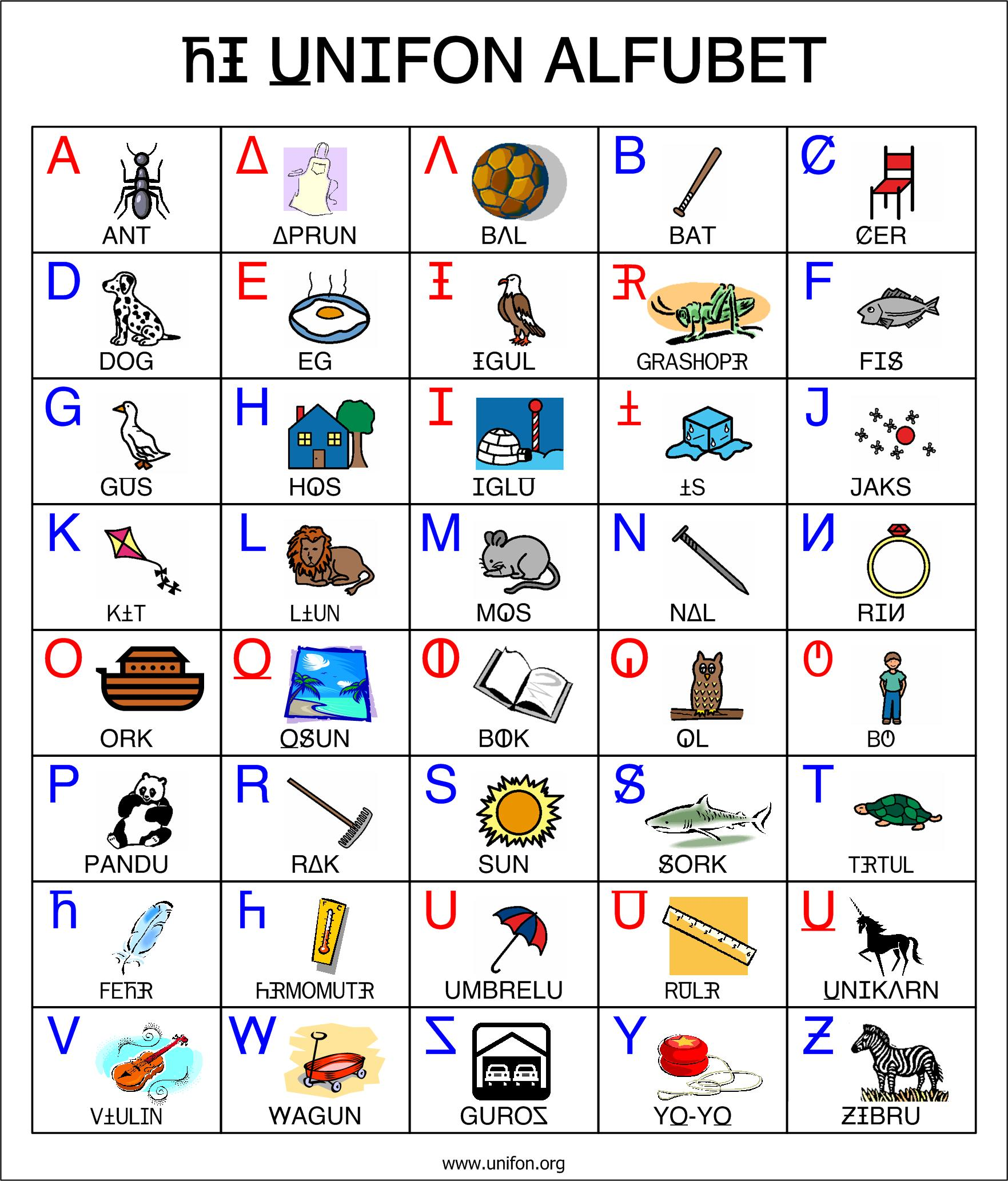 What is a good way to learn the International Phonetic ...